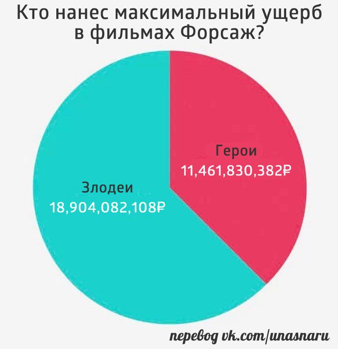 forsage-2 (678x700, 119Kb)