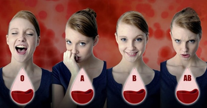 Наследственность и татуировки с группой крови