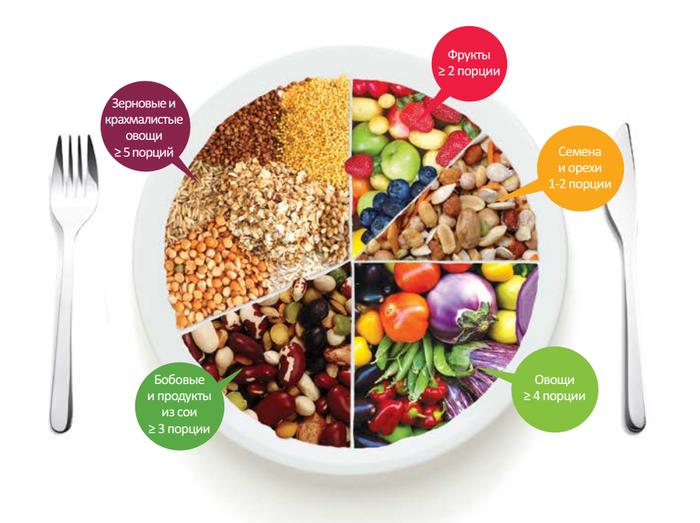 полезное питание 2 (700x523, 344Kb)