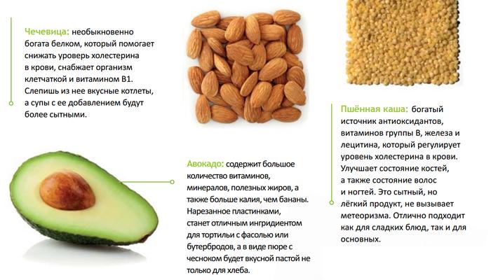 полезное питание 6 (700x400, 277Kb)