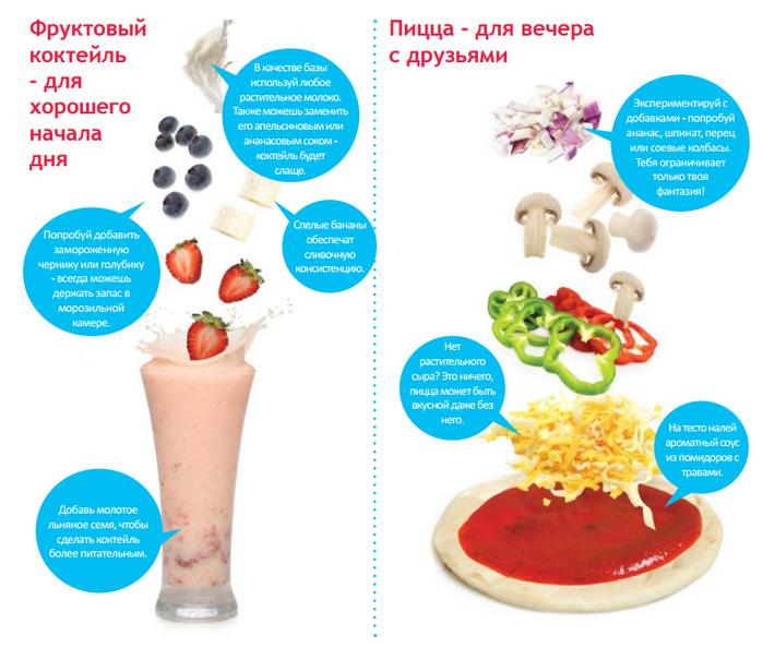 полезное питание 12 (700x594, 307Kb)