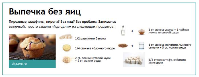 полезное питание 14 (700x272, 109Kb)