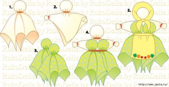 Tryapichnaya kukla svoimi rukami1_796x409 (700x359, 200Kb)
