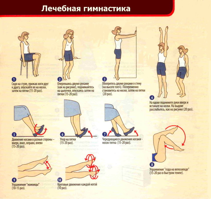 "alt=""Лечебная гимнастика от отёков на ногах""/2835299_ggimnastika_ot_otyokov_v_nogah (700x660, 113Kb)"