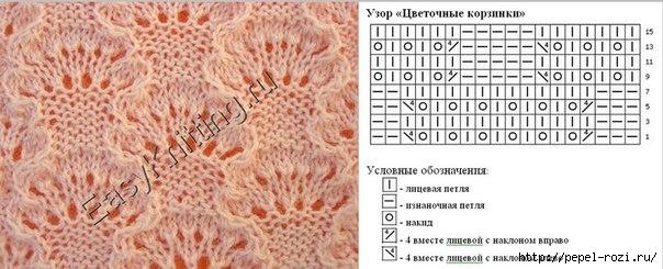 Схемы вязания спицами узоры цветов