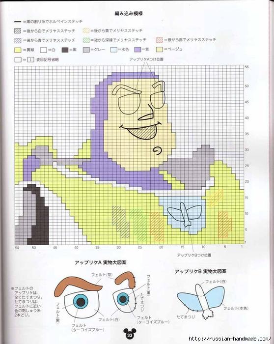 Детские модели спицами с героями диснеевских мультфильмов (19) (558x700, 277Kb)
