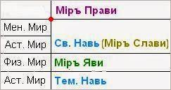 3925311_tablica_mirov (243x129, 10Kb)