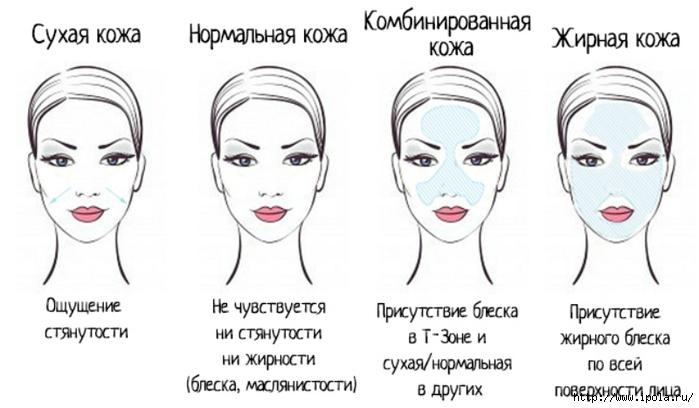 """alt=""""Натуральная косметика для сухой кожи лица""""/2835299__4_ (700x408, 140Kb)"""