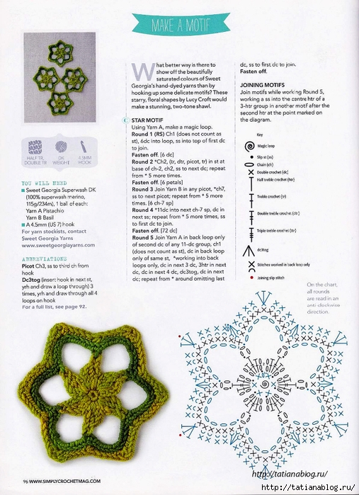 Simply Crochet 2014-22.page79 copy (507x700, 310Kb)