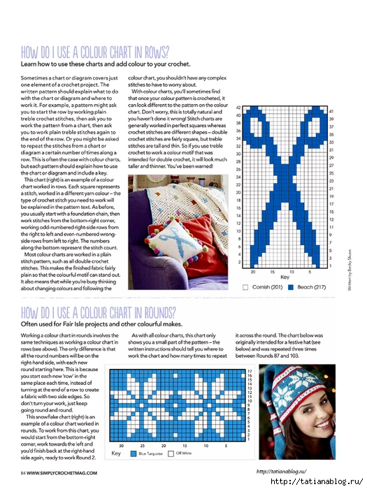 Simply Crochet 2015-27.page084 copy (525x700, 295Kb)