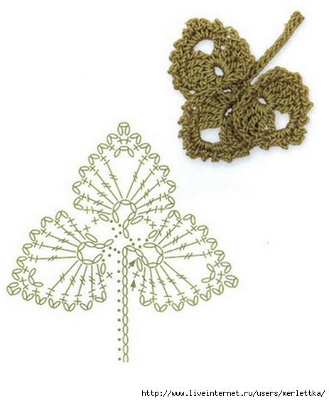 Мотивы гипюрного (ирландского) кружева: листики и веточки — вяжем крючком