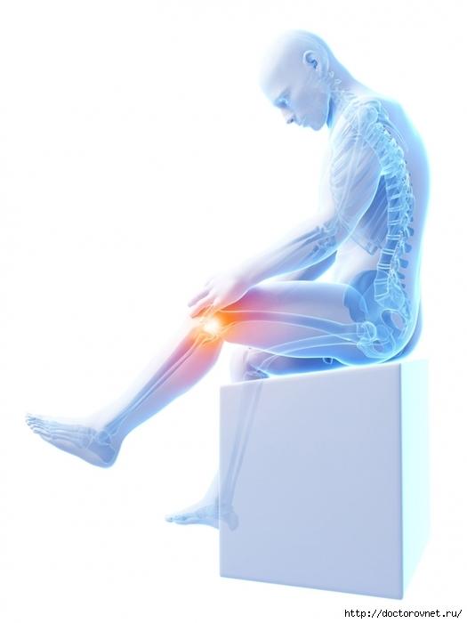 Воспаление и боли в суставах