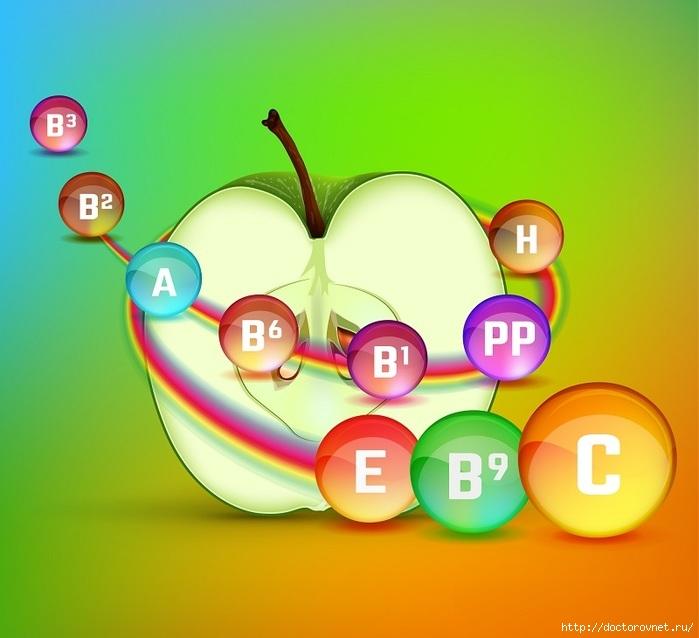 Печеные яблоки нормализуют углеводный обмен: 7 рецептов для всегда стройных дам