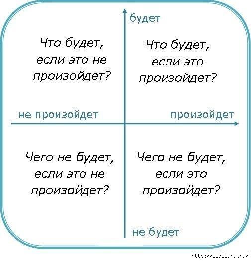 3925311_prinyatie_resheniya (505x526, 94Kb)