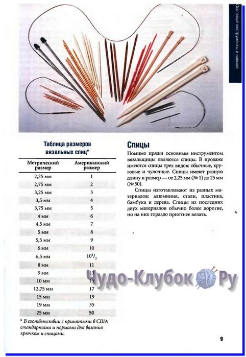 tehniki-vyazaniya-spiczami  9 (482x700, 234Kb)