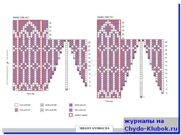 Interweave Knits - Р—РёРјР° 1-7 2021 49 (585x436, 169Kb)