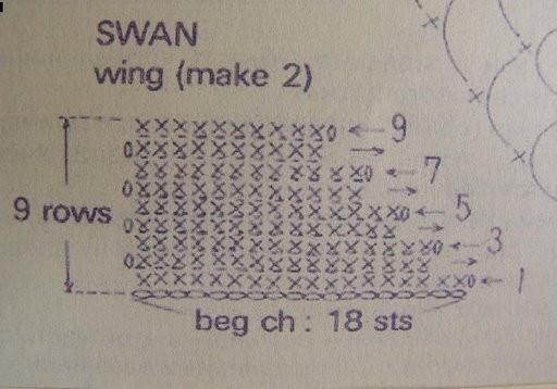 Вот делюсь, вдруг еще кто-то как я ищет.  Салфетки с лебедями.  Написано.  Я - фото.