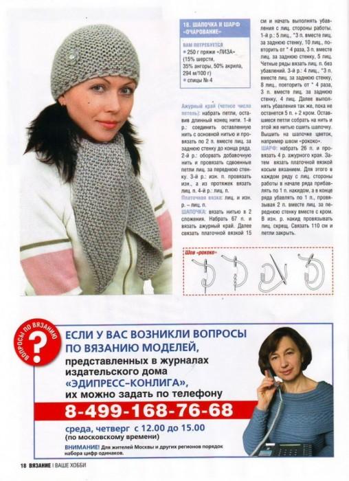 Вязание шапки спицами для женщин с описанием и