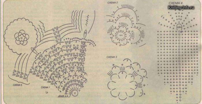 Схемы вязания крючком лебединое озеро схема и описание