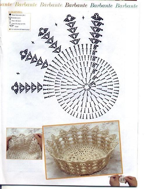 Корзина вязанные крючком схема