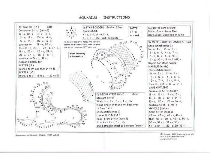 Среда, 03 Марта 2010 г. 17:15. знаки зодиака. схемы.  Нравится Поделиться.  Понравилось.  95 раз. изонить. a href...