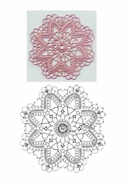 Схемы вязания узоров крючком.
