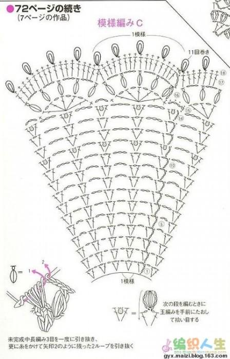 Прочитать целикомВ свой цитатник или сообщество! схемы вязания круглых кокеток.  Цитата сообщения danagri.