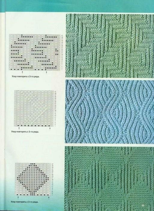 Патентные узоры для вязания