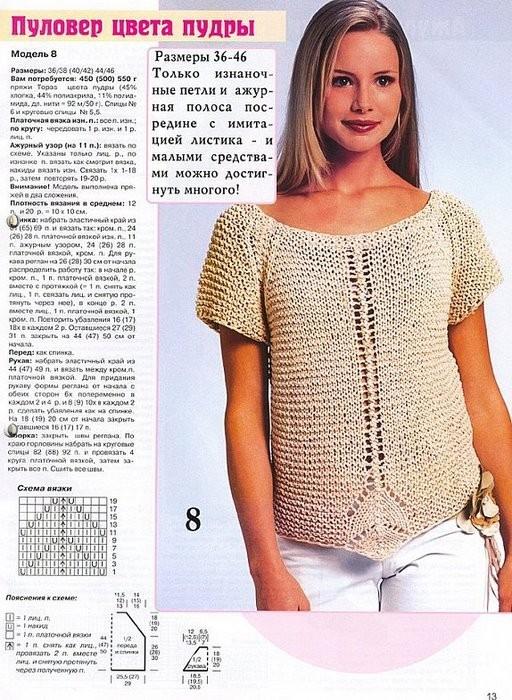 Летнее вязание спицами для женщин модные модели 946