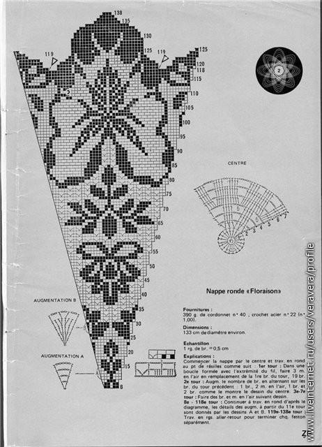 Вязание спицами выкройка схема свитер женский.