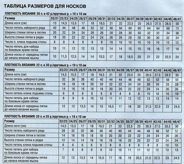 1 дивизион по футболу россии таблица: