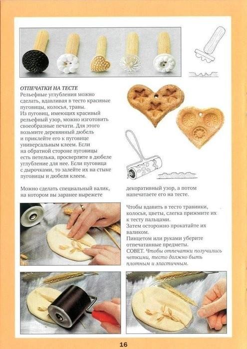 Как сделать бумажное тесто для лепки