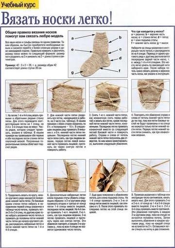 По контрольному образцу узора основной части носка определите плотность вязания, например 3 петли в 1 см. Подсчитайте...