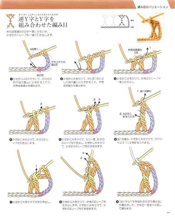 Учебник по вязанию крючком. 1720348_crochet_74
