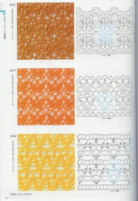 Большая книга узоров-вязание крючком. description.  Размещено с помощью приложения.  Я - фотограф.