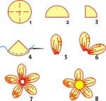свой цитатник или сообщество! цветы из ткани.  Большая подборка цветочков из ткани,фетра,есть просто идеи,есть МК...