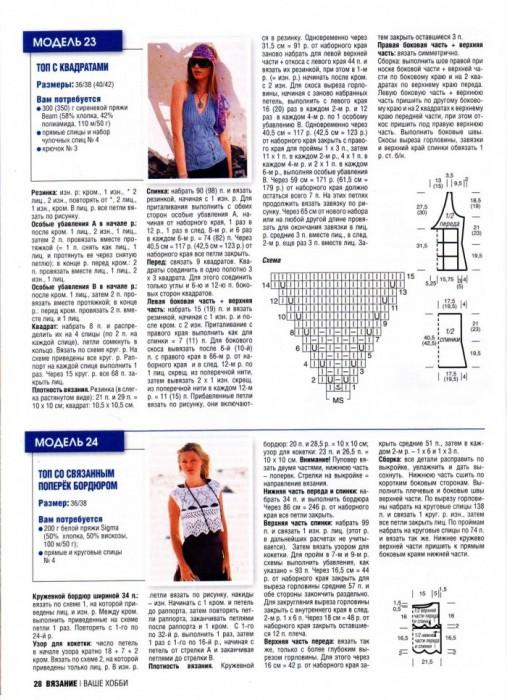 五根针织法 - lsbrk - 蓝色波尔卡的相册