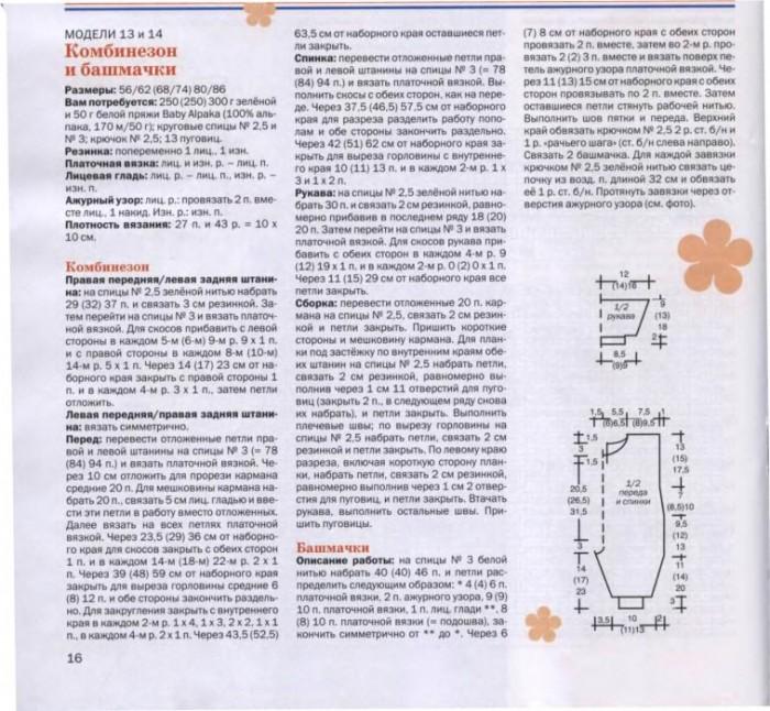 Связать комбинезон для новорожденного спицами схема