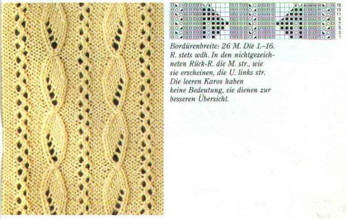 Схемы вязания вертикальных узоров спицами