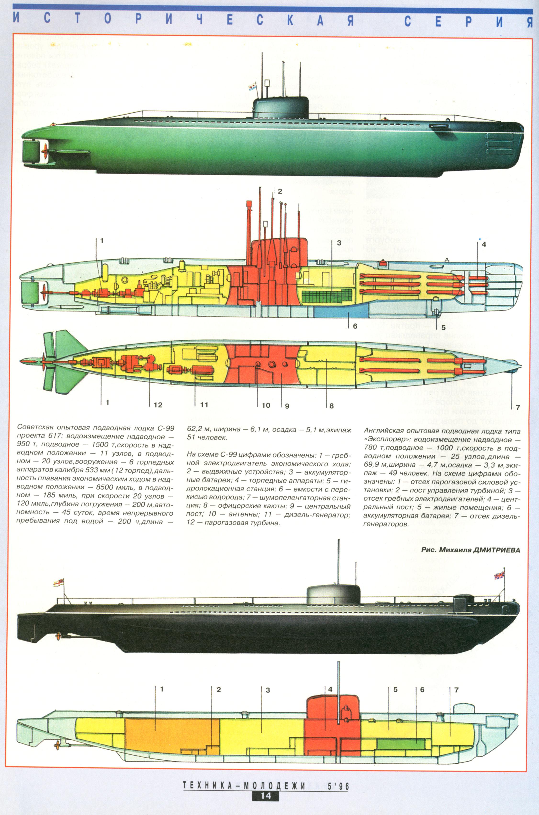 батареи подводных лодок