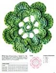 Вязание и схемы крючком цветов.