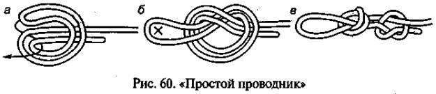 Как вязать туристические узлы основные узлы с описанием и картинками Сложить одну веревку пополам и на ее конце завязать простой узел в виде петли Ниже затянуть контрольный узел
