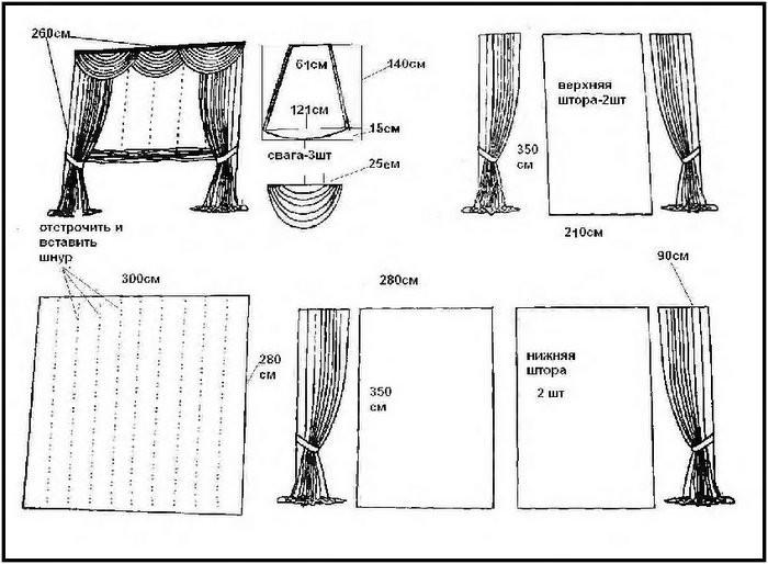 Модель 5 Представляет собой вариант сочетания двойных штор классического стиля, ламбрекена состоящего из трех сваг...