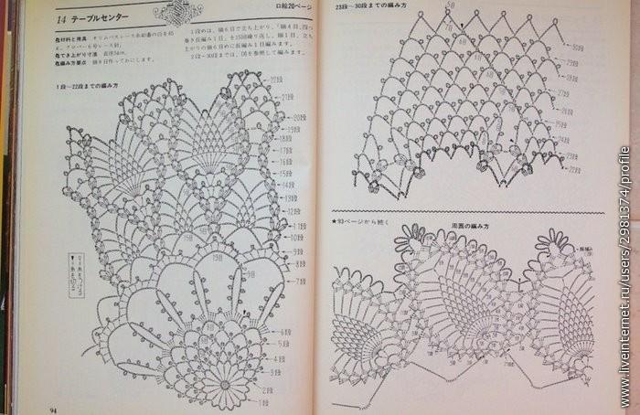 各式钩针桌布 - 编织幸福 - 编织幸福的博客