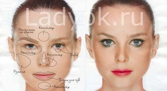 схемы коррекция лица и макияжа.