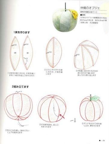 Как сшить фрукты из ткани своими руками