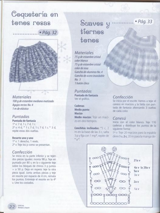 Связать крючком по схемам детям летние платья и сарафаны. связать крючком по схемам-крючком детям.