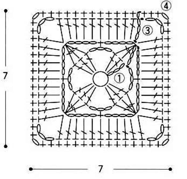 Каждый квадратный мотив вяжется из пряжи трех цветов...  Для того, чтобы связать такую сумку крючком...