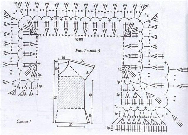 Схемы кокеток для детских платьев вязаных крючком-много!