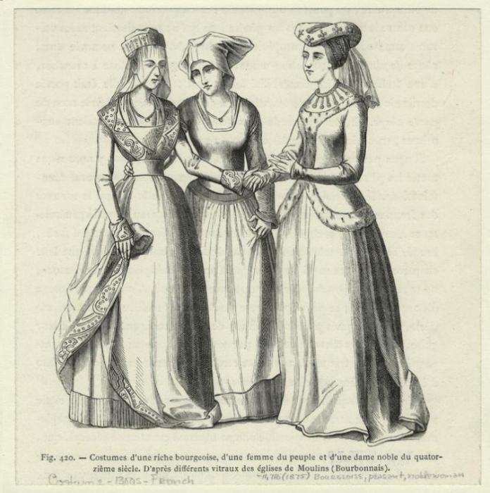 Одежда Женщин В Средние Века